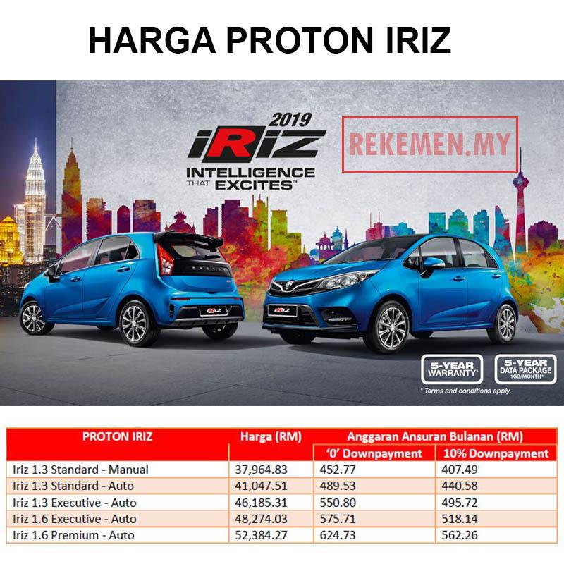 Harga Proton Iriz 2019