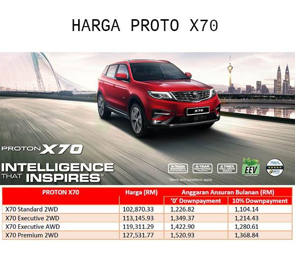 Harga Proton X70 2019