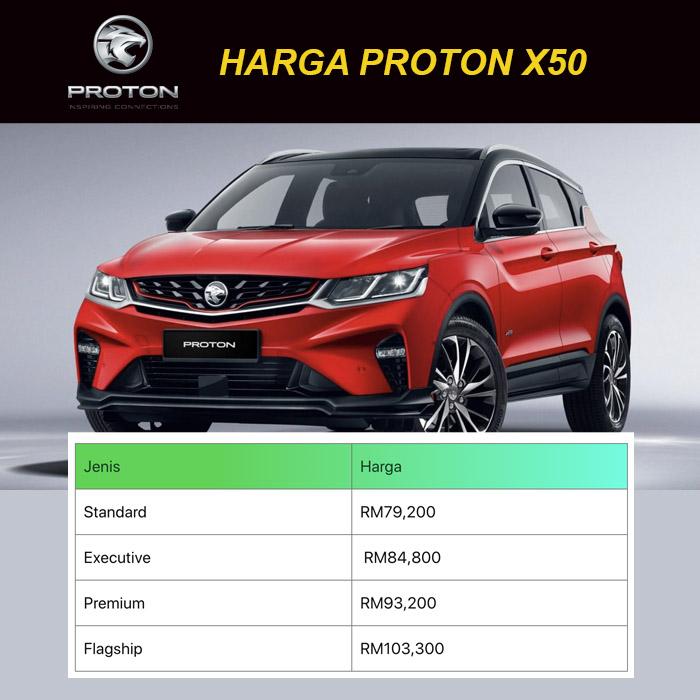 Harga Proton X50
