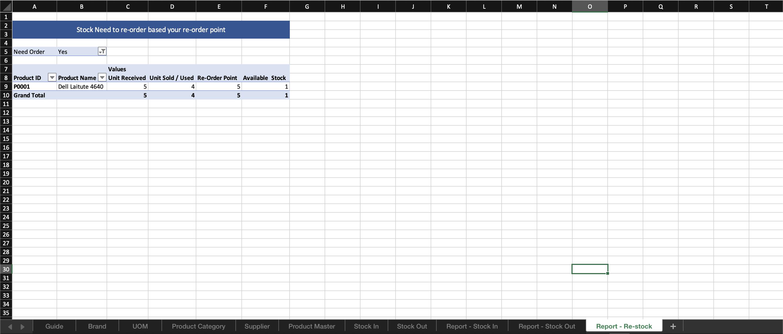 Template Stock Inventory Excel Mudah