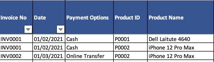 Rekod Jualan Excel - Invoice